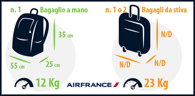 Peso e dimensione del bagaglio a mano e da stiva Air France