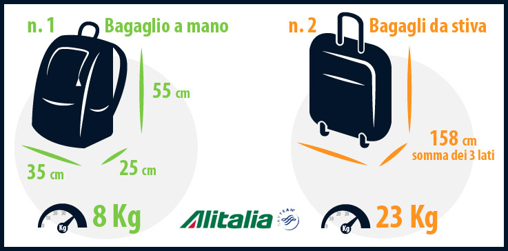 Bagaglio Dimensione A Peso Da E Stiva Del Mano Airpark bfgY76y