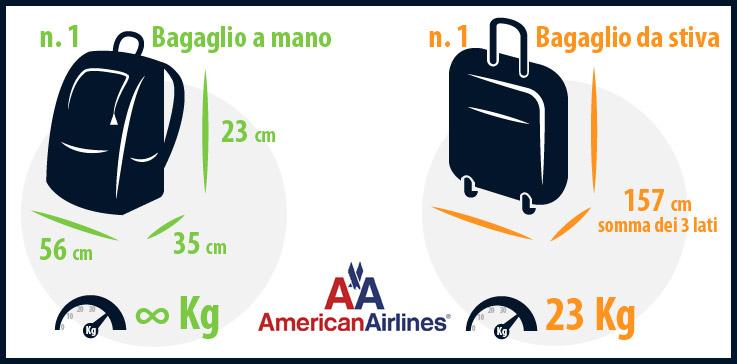 Peso e dimensione del bagaglio a mano e da stiva American Airlines