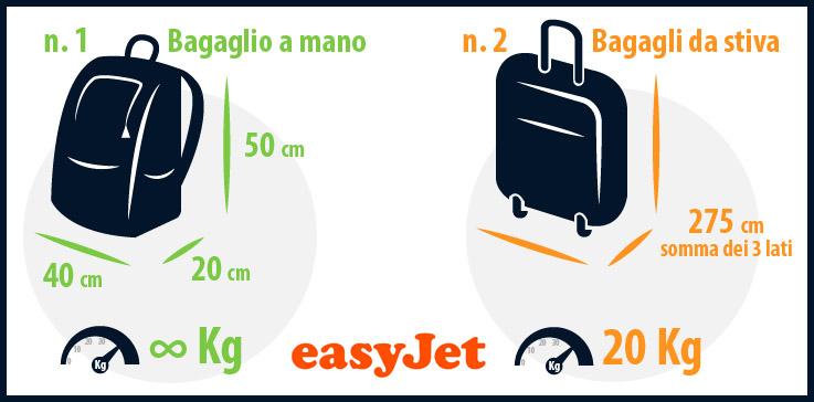 Peso e dimensione del bagaglio a mano e da stiva EasyJet