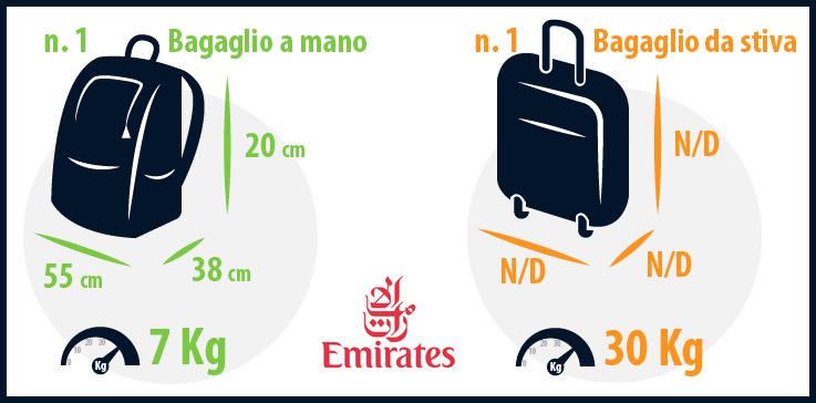 Peso e dimensione del bagaglio a mano e da stiva Emirates