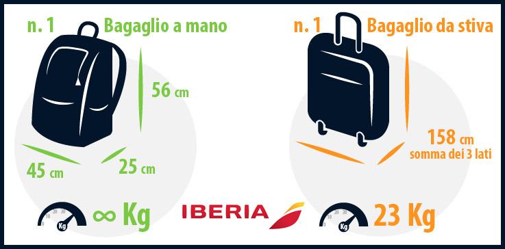Peso e dimensione del bagaglio a mano e da stiva Iberia