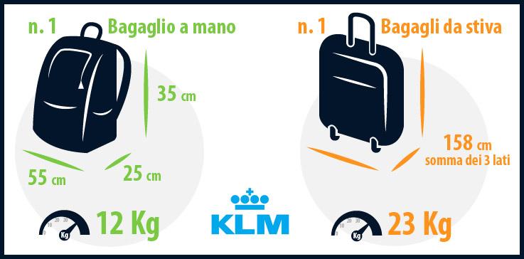 Peso e dimensione del bagaglio a mano e da stiva KLM