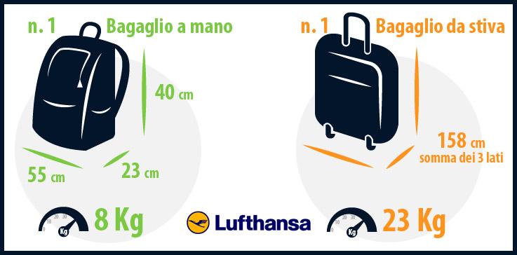 Peso e dimensione del bagaglio a mano e da stiva Lufthansa
