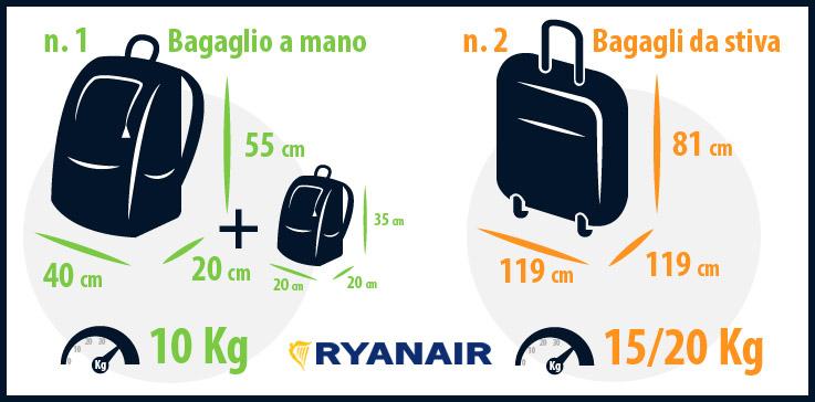 Peso e dimensione del bagaglio a mano e da stiva Ryanair