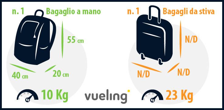 Peso e dimensione del bagaglio a mano e da stiva Vueling